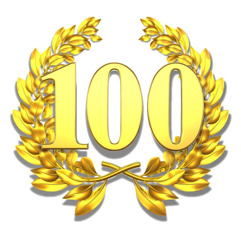 100 Published Blog Post!